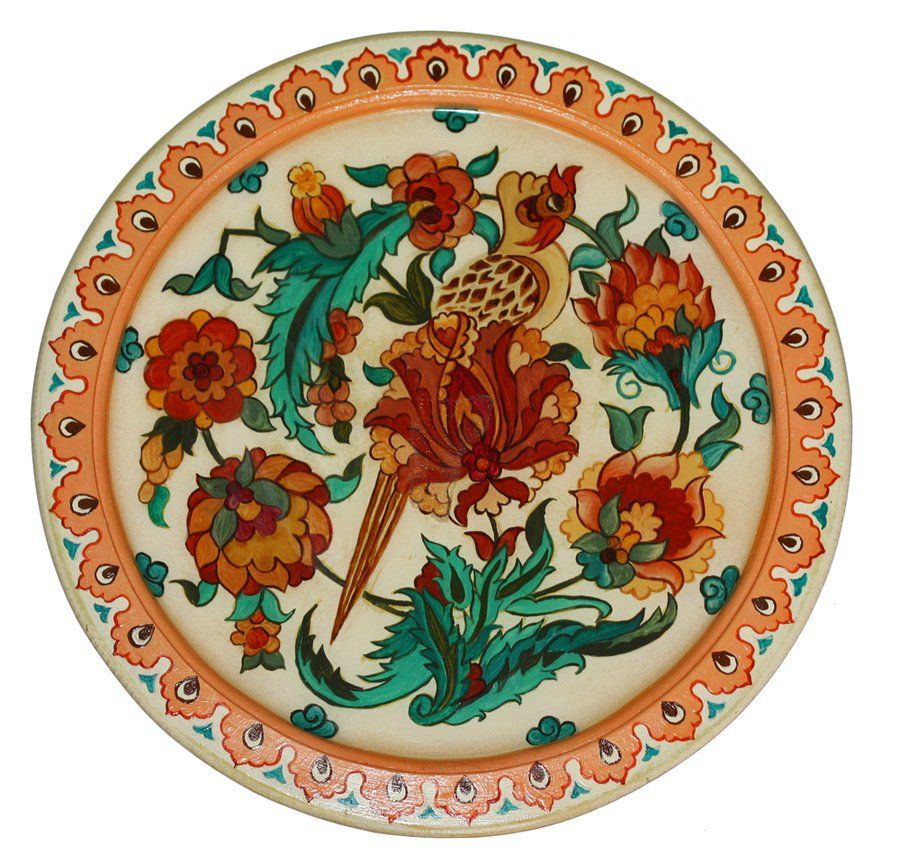 Where to Buy Italian pottery in Rome